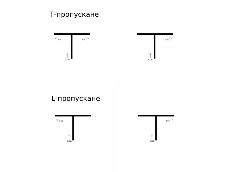 кран с Т и L пропускане